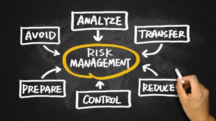 Lab 9 Risk Register